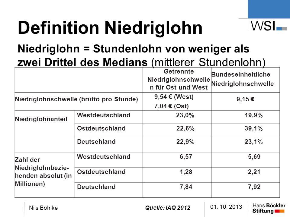 Definition Niedriglohn Niedriglohn = Stundenlohn von weniger als zwei Drittel des Medians (mittlerer Stundenlohn) 01. 10. 2013 Nils BöhlkeQuelle: IAQ
