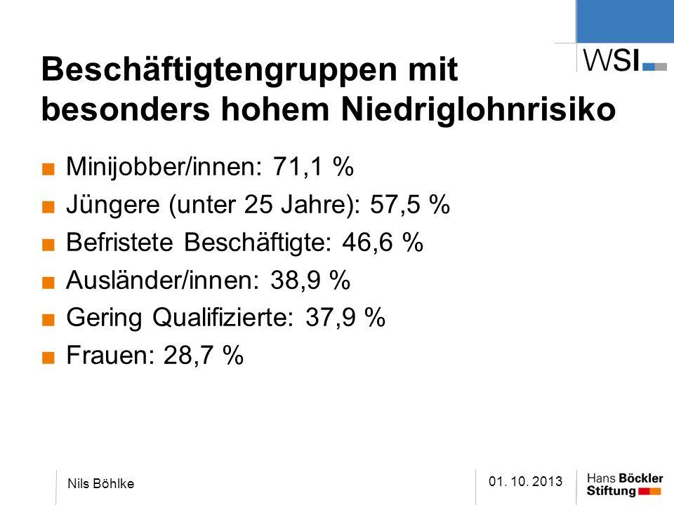 Beschäftigtengruppen mit besonders hohem Niedriglohnrisiko Minijobber/innen: 71,1 % Jüngere (unter 25 Jahre): 57,5 % Befristete Beschäftigte: 46,6 % A
