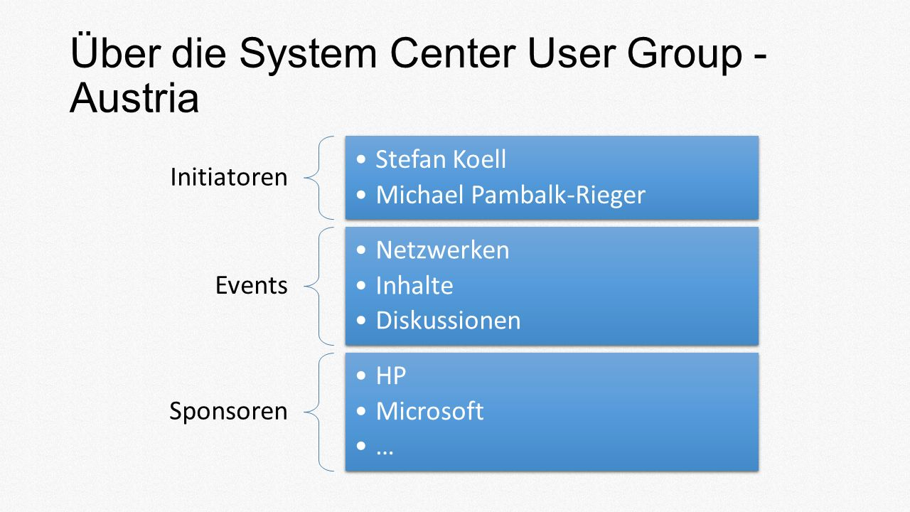 Über die System Center User Group - Austria Initiatoren Stefan Koell Michael Pambalk-Rieger Events Netzwerken Inhalte Diskussionen Sponsoren HP Microsoft …