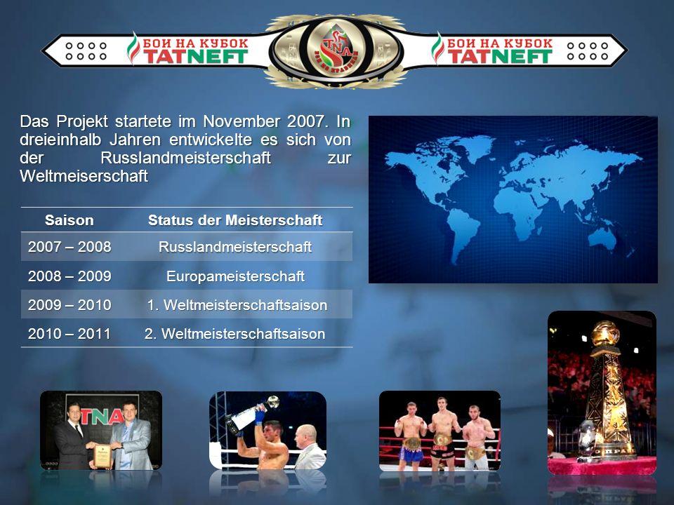 Das Projekt startete im November 2007. In dreieinhalb Jahren entwickelte es sich von der Russlandmeisterschaft zur Weltmeiserschaft Saison Status der