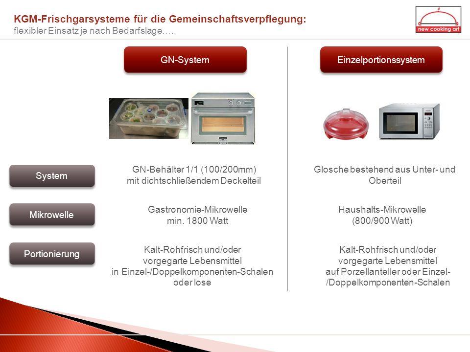 KGM-Frischgarsysteme für die Gemeinschaftsverpflegung: flexibler Einsatz je nach Bedarfslage….. GN-System Einzelportionssystem System GN-Behälter 1/1