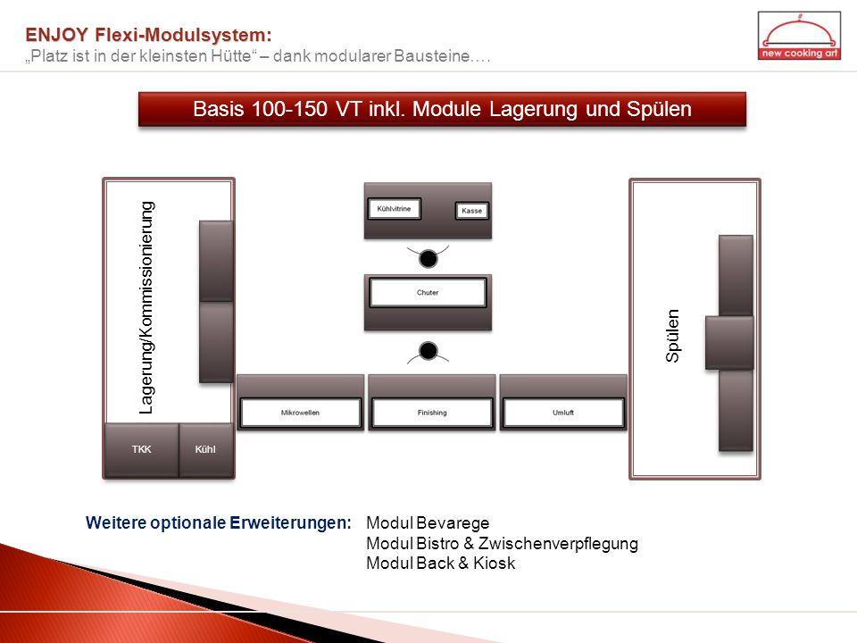 TKK Kühl Spülen Lagerung/Kommissionierung Weitere optionale Erweiterungen:Modul Bevarege Modul Bistro & Zwischenverpflegung Modul Back & Kiosk Basis 1