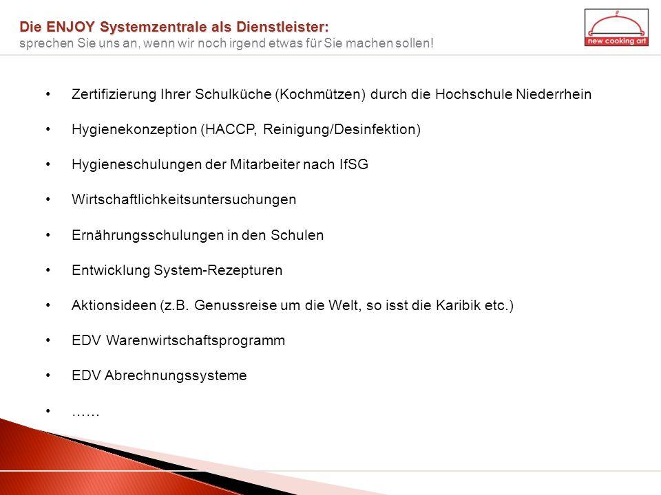 Zertifizierung Ihrer Schulküche (Kochmützen) durch die Hochschule Niederrhein Hygienekonzeption (HACCP, Reinigung/Desinfektion) Hygieneschulungen der