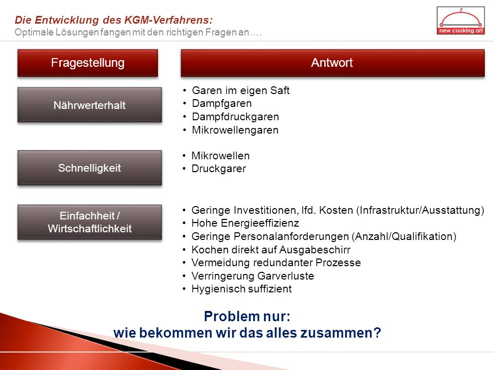 Systembausteine ENJOY-Systemsupport ENJOY-Consulting