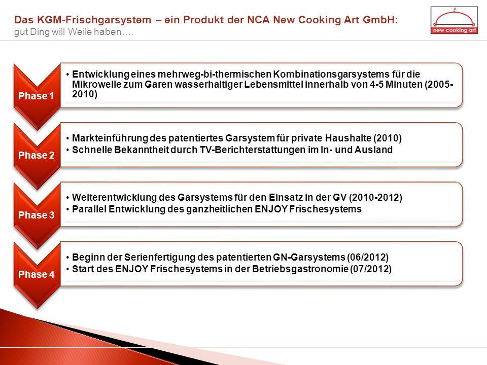 Das KGM-Frischgarsystem – ein Produkt der NCA New Cooking Art GmbH: gut Ding will Weile haben…. Phase 1 Entwicklung eines mehrweg-bi-thermischen Kombi
