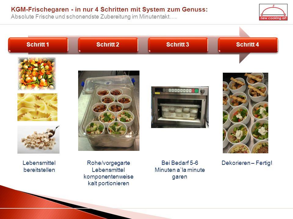 Schritt 1Schritt 2Schritt 3Schritt 4 Lebensmittel bereitstellen Rohe/vorgegarte Lebensmittel komponentenweise kalt portionieren Bei Bedarf 5-6 Minuten
