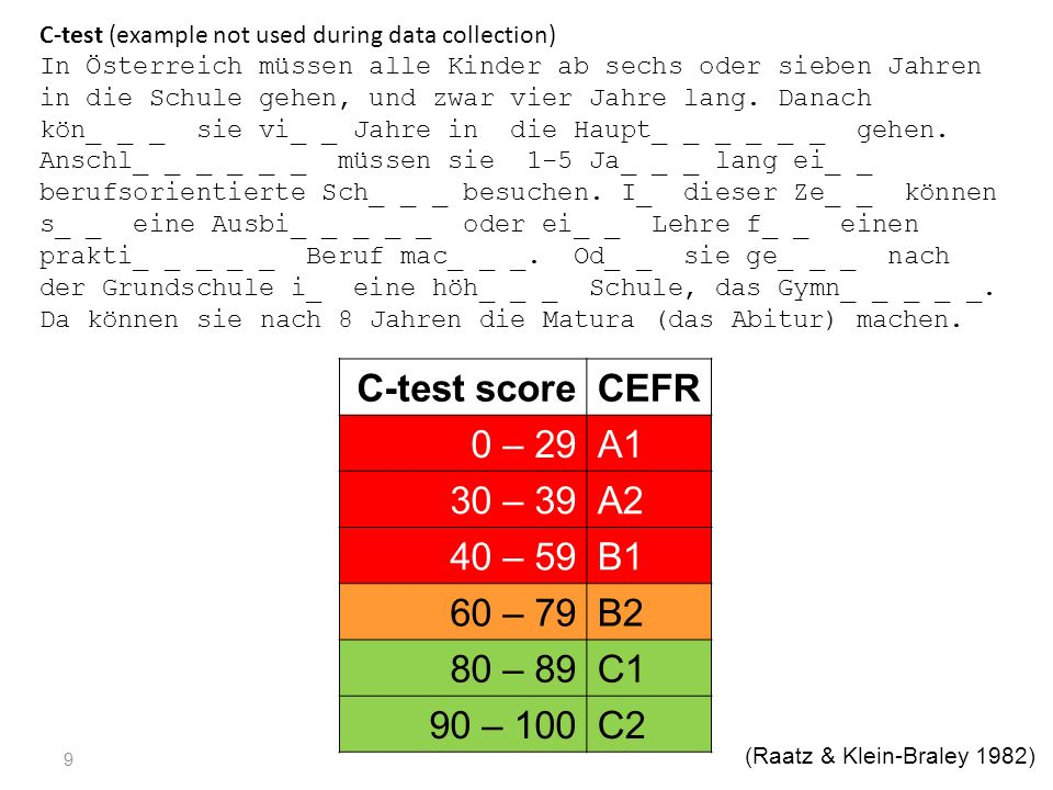 C-test (example not used during data collection) In Österreich müssen alle Kinder ab sechs oder sieben Jahren in die Schule gehen, und zwar vier Jahre lang.