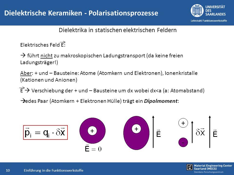 Einführung in die Funktionswerkstoffe10 Lehrstuhl Funktionswerkstoffe Dielektrika in statischen elektrischen Feldern Elektrisches Feld E: führt nicht