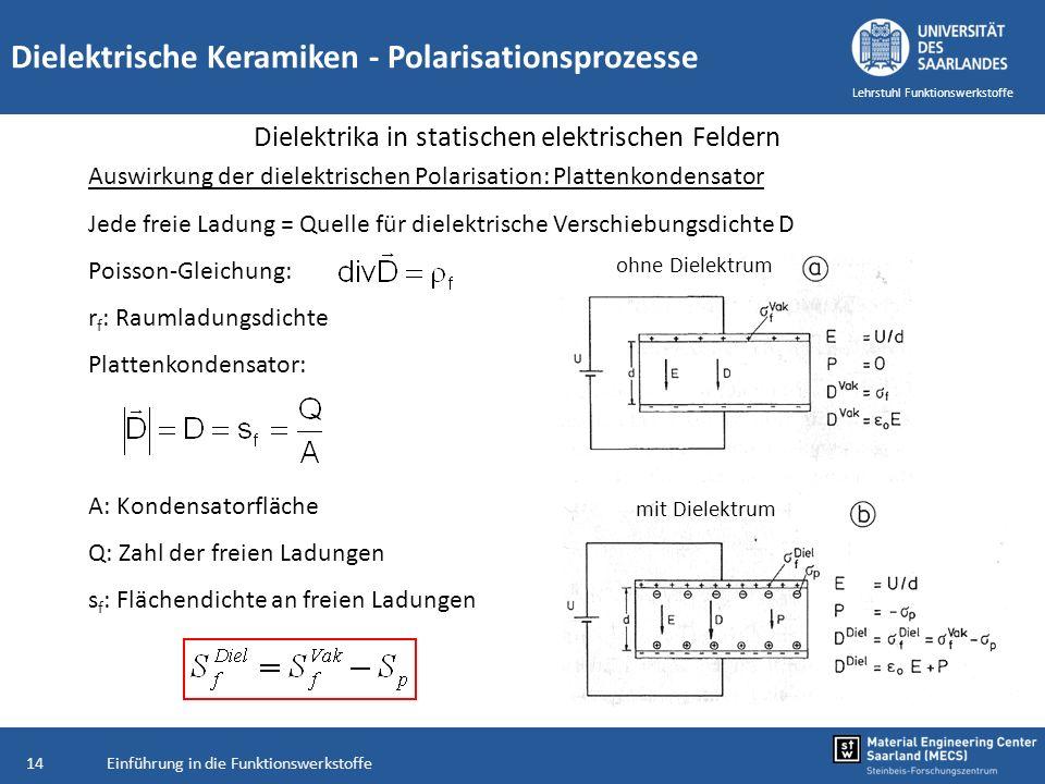 Einführung in die Funktionswerkstoffe14 Lehrstuhl Funktionswerkstoffe Dielektrische Keramiken - Polarisationsprozesse Dielektrika in statischen elektr