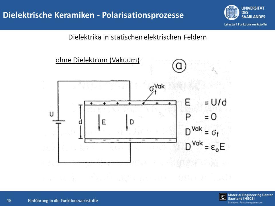 Einführung in die Funktionswerkstoffe15 Lehrstuhl Funktionswerkstoffe Dielektrische Keramiken - Polarisationsprozesse Dielektrika in statischen elektr