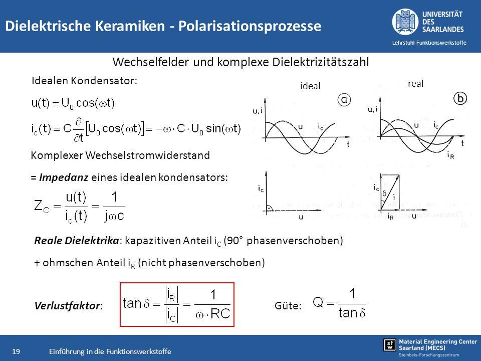 Einführung in die Funktionswerkstoffe19 Lehrstuhl Funktionswerkstoffe Dielektrische Keramiken - Polarisationsprozesse Wechselfelder und komplexe Diele