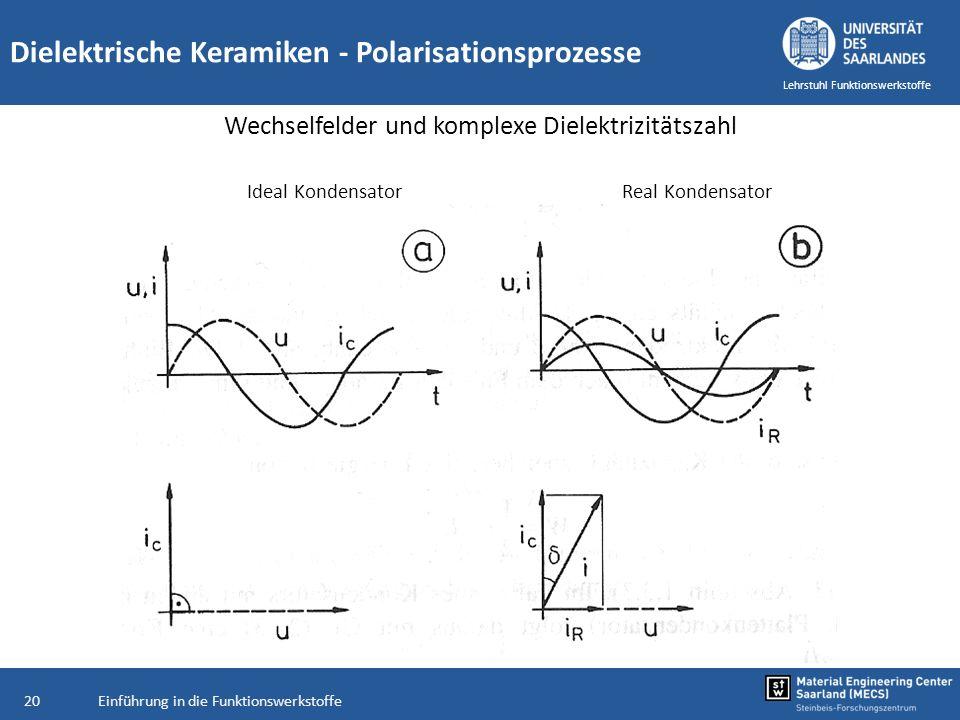 Einführung in die Funktionswerkstoffe20 Lehrstuhl Funktionswerkstoffe Dielektrische Keramiken - Polarisationsprozesse Wechselfelder und komplexe Diele