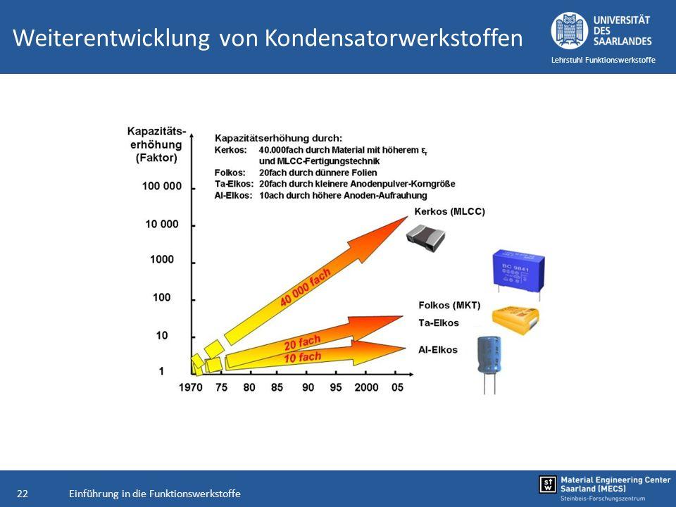 Einführung in die Funktionswerkstoffe22 Lehrstuhl Funktionswerkstoffe Weiterentwicklung von Kondensatorwerkstoffen
