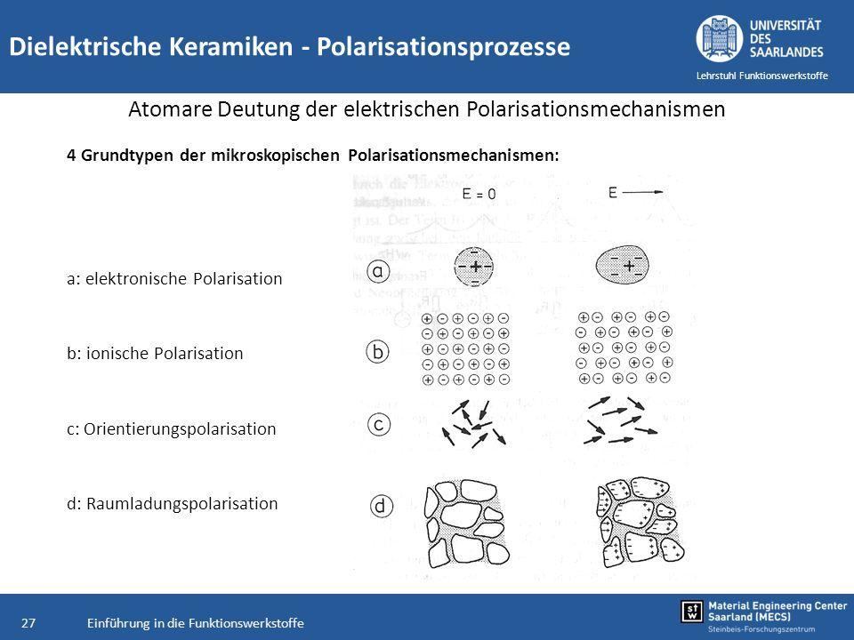 Einführung in die Funktionswerkstoffe27 Lehrstuhl Funktionswerkstoffe Dielektrische Keramiken - Polarisationsprozesse Atomare Deutung der elektrischen