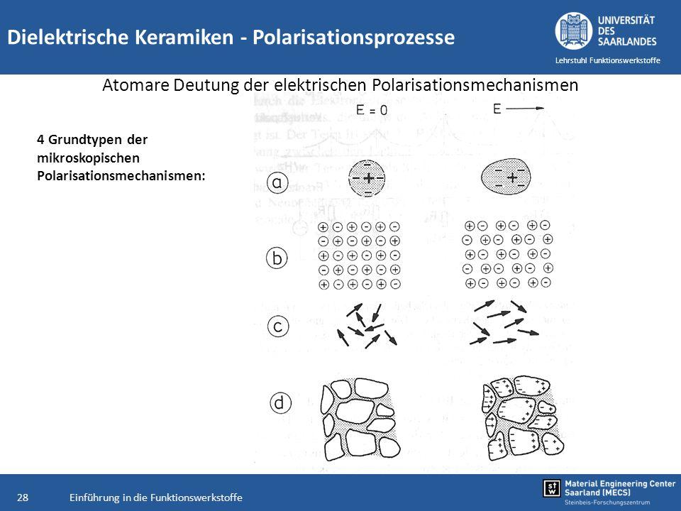 Einführung in die Funktionswerkstoffe28 Lehrstuhl Funktionswerkstoffe Dielektrische Keramiken - Polarisationsprozesse 4 Grundtypen der mikroskopischen