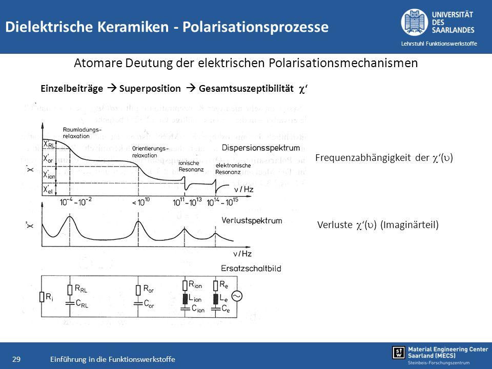 Einführung in die Funktionswerkstoffe29 Lehrstuhl Funktionswerkstoffe Dielektrische Keramiken - Polarisationsprozesse Atomare Deutung der elektrischen