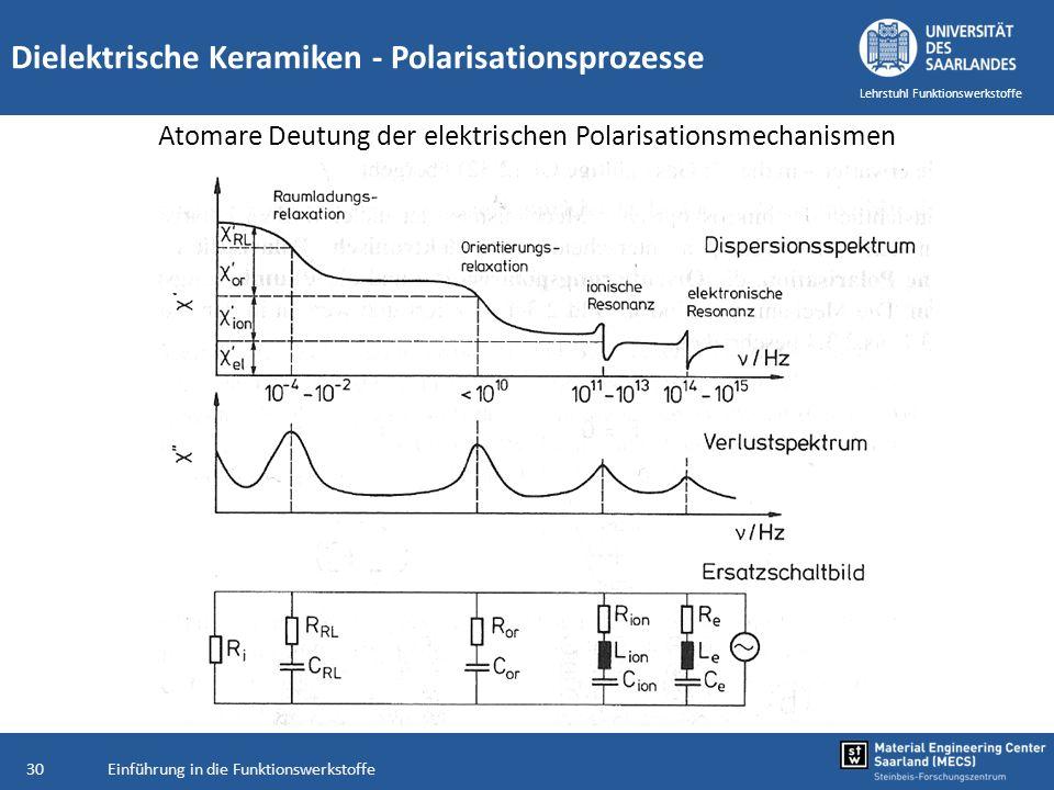 Einführung in die Funktionswerkstoffe30 Lehrstuhl Funktionswerkstoffe Dielektrische Keramiken - Polarisationsprozesse Atomare Deutung der elektrischen