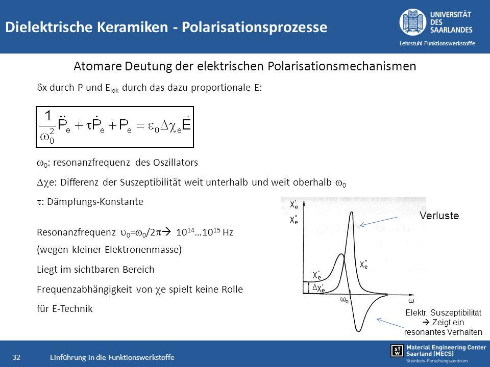 Einführung in die Funktionswerkstoffe32 Lehrstuhl Funktionswerkstoffe Dielektrische Keramiken - Polarisationsprozesse Atomare Deutung der elektrischen