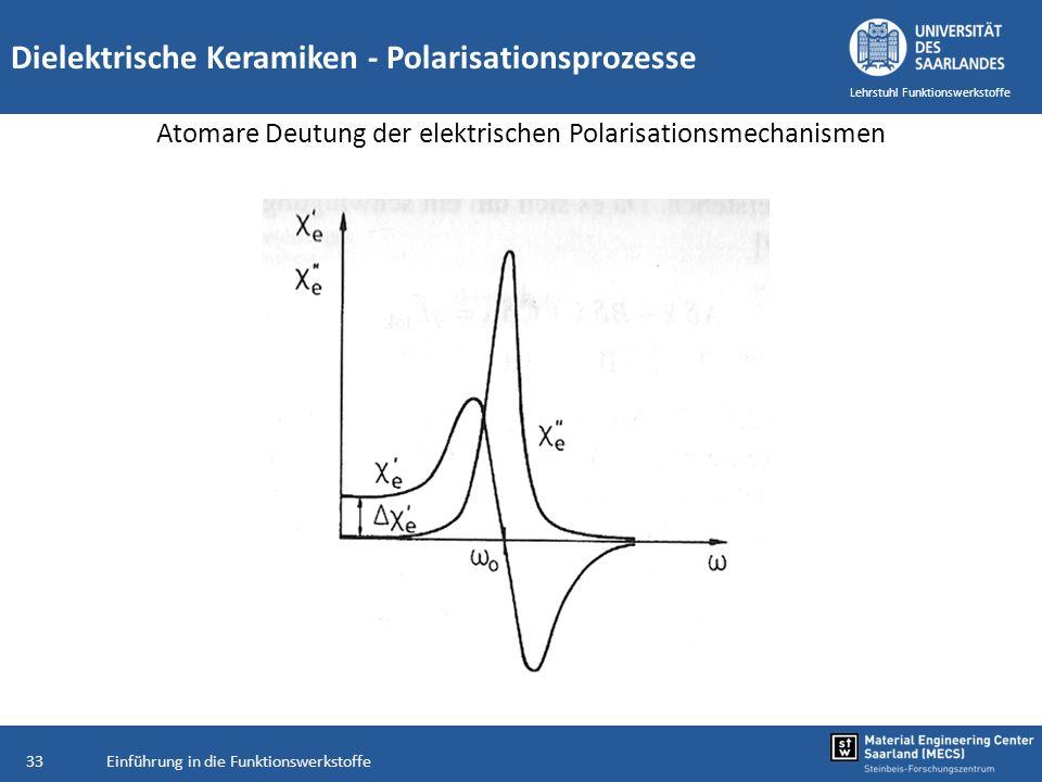 Einführung in die Funktionswerkstoffe33 Lehrstuhl Funktionswerkstoffe Dielektrische Keramiken - Polarisationsprozesse Atomare Deutung der elektrischen