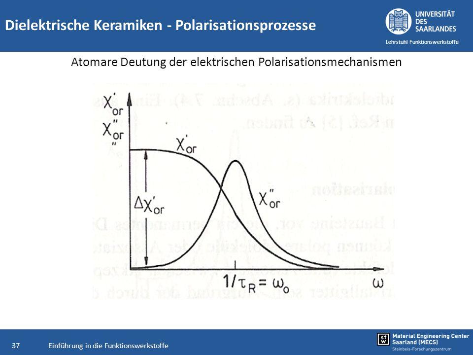 Einführung in die Funktionswerkstoffe37 Lehrstuhl Funktionswerkstoffe Dielektrische Keramiken - Polarisationsprozesse Atomare Deutung der elektrischen