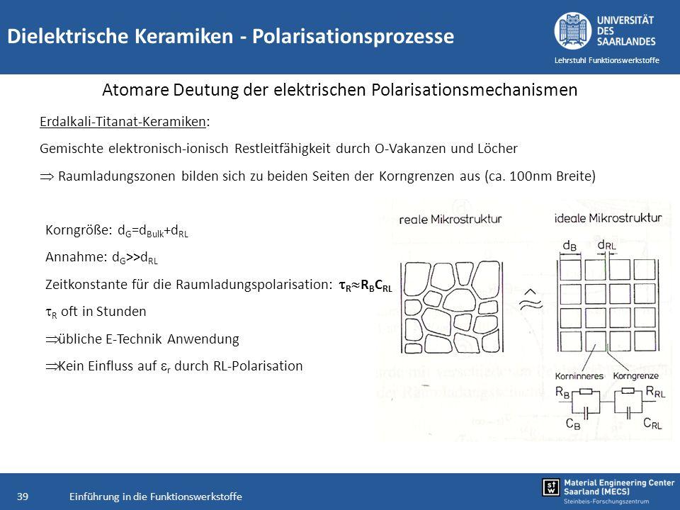 Einführung in die Funktionswerkstoffe39 Lehrstuhl Funktionswerkstoffe Dielektrische Keramiken - Polarisationsprozesse Atomare Deutung der elektrischen