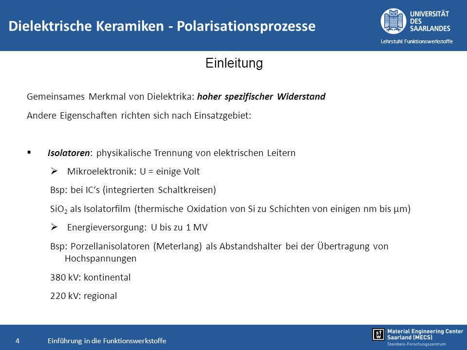 Einführung in die Funktionswerkstoffe15 Lehrstuhl Funktionswerkstoffe Dielektrische Keramiken - Polarisationsprozesse Dielektrika in statischen elektrischen Feldern ohne Dielektrum (Vakuum)