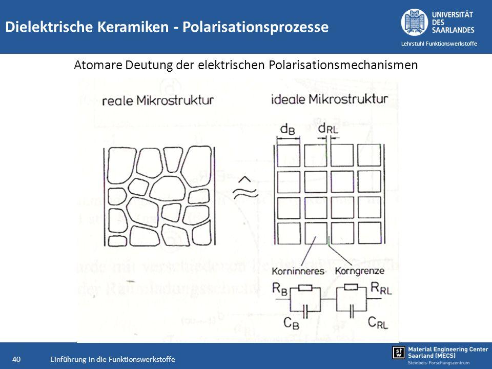 Einführung in die Funktionswerkstoffe40 Lehrstuhl Funktionswerkstoffe Dielektrische Keramiken - Polarisationsprozesse Atomare Deutung der elektrischen