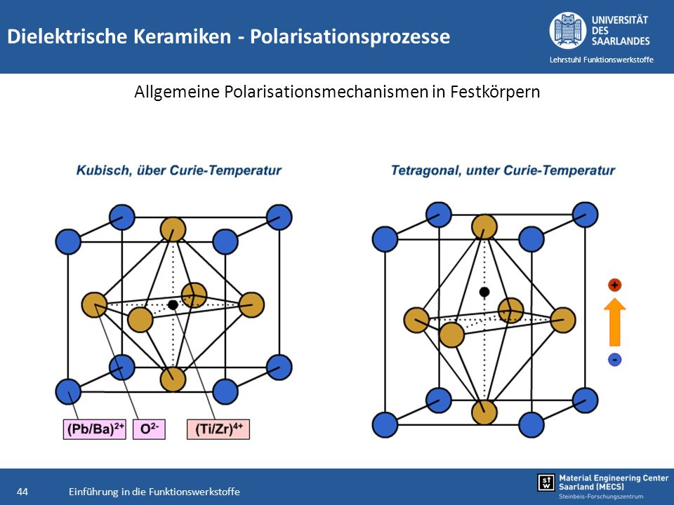 Einführung in die Funktionswerkstoffe44 Lehrstuhl Funktionswerkstoffe Dielektrische Keramiken - Polarisationsprozesse Allgemeine Polarisationsmechanis