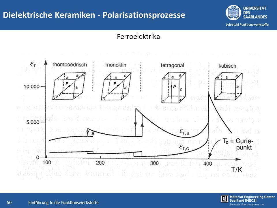 Einführung in die Funktionswerkstoffe50 Lehrstuhl Funktionswerkstoffe Dielektrische Keramiken - Polarisationsprozesse Ferroelektrika