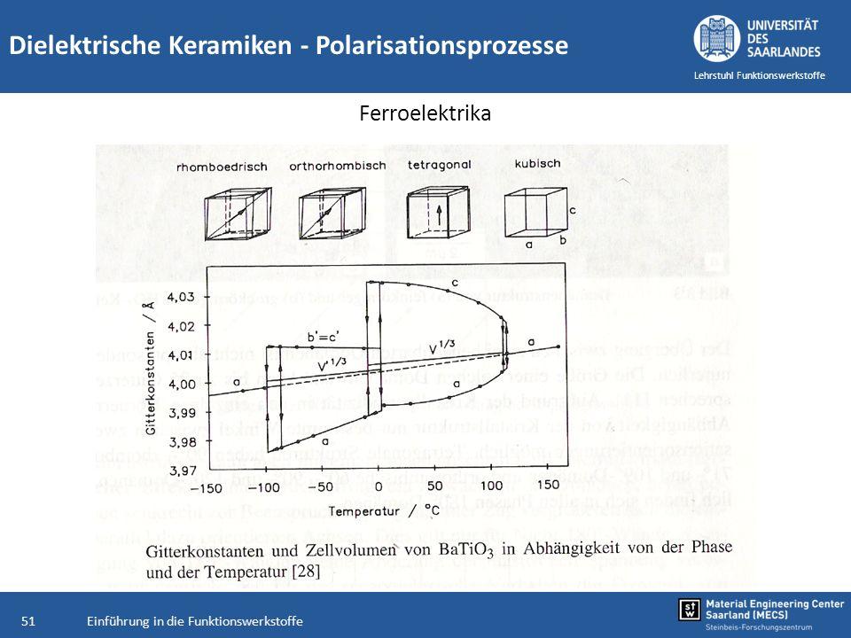 Einführung in die Funktionswerkstoffe51 Lehrstuhl Funktionswerkstoffe Dielektrische Keramiken - Polarisationsprozesse Ferroelektrika