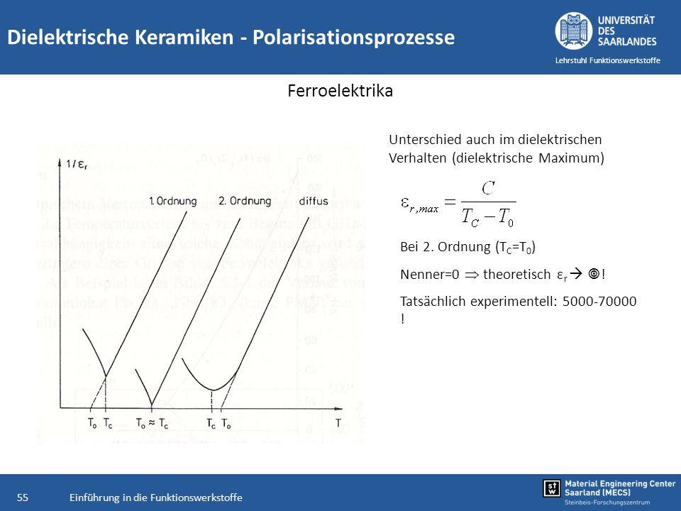Einführung in die Funktionswerkstoffe55 Lehrstuhl Funktionswerkstoffe Dielektrische Keramiken - Polarisationsprozesse Ferroelektrika Unterschied auch