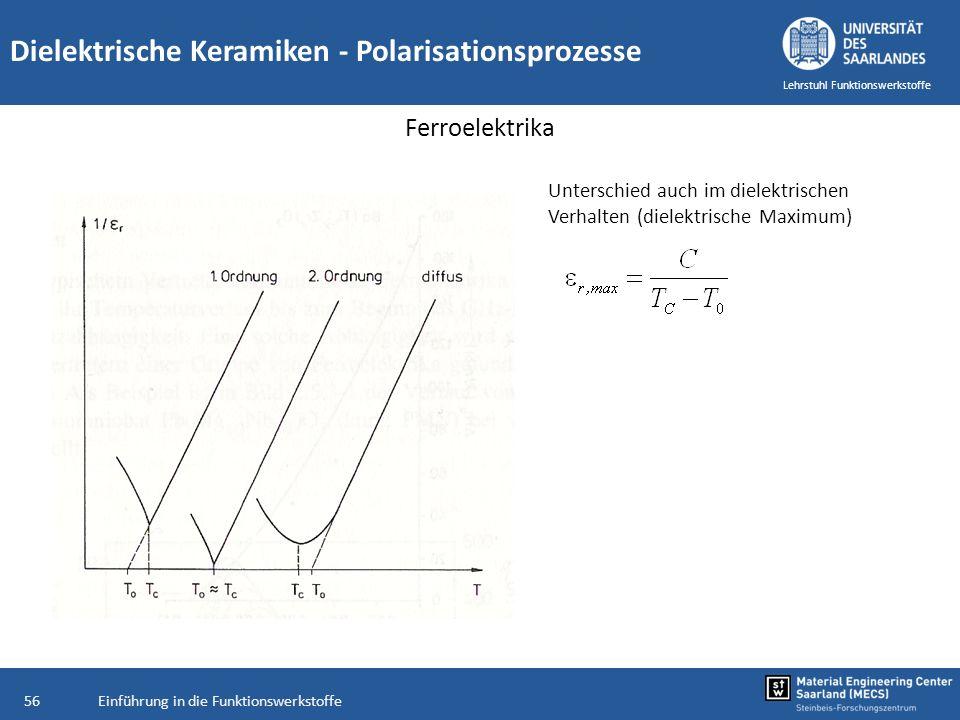 Einführung in die Funktionswerkstoffe56 Lehrstuhl Funktionswerkstoffe Dielektrische Keramiken - Polarisationsprozesse Ferroelektrika Unterschied auch