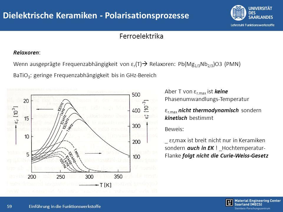 Einführung in die Funktionswerkstoffe59 Lehrstuhl Funktionswerkstoffe Dielektrische Keramiken - Polarisationsprozesse Ferroelektrika Relaxoren: Wenn a