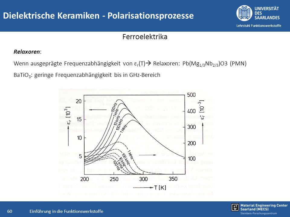 Einführung in die Funktionswerkstoffe60 Lehrstuhl Funktionswerkstoffe Dielektrische Keramiken - Polarisationsprozesse Ferroelektrika Relaxoren: Wenn a