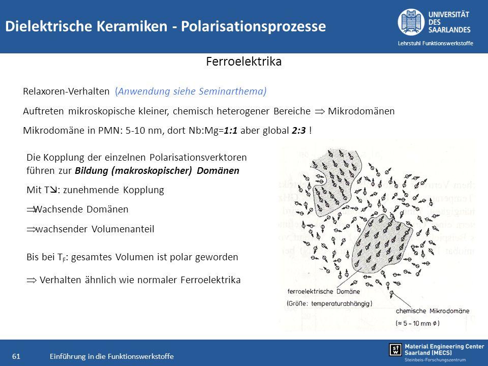 Einführung in die Funktionswerkstoffe61 Lehrstuhl Funktionswerkstoffe Dielektrische Keramiken - Polarisationsprozesse Ferroelektrika Relaxoren-Verhalt