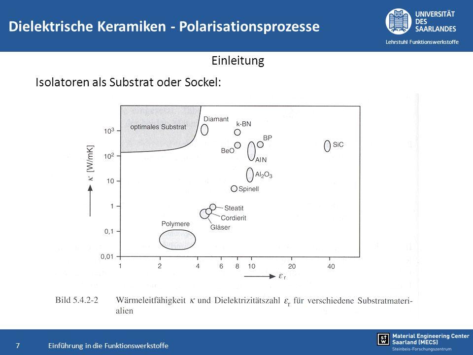 Einführung in die Funktionswerkstoffe18 Lehrstuhl Funktionswerkstoffe Dielektrische Keramiken - Polarisationsprozesse Dielektrika in statischen elektrischen Feldern Wieviel Ladungen können bei bestimmter angelegter Spannung gespeichert werden.