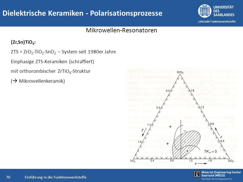 Einführung in die Funktionswerkstoffe70 Lehrstuhl Funktionswerkstoffe Dielektrische Keramiken - Polarisationsprozesse Mikrowellen-Resonatoren (Zr,Sn)T
