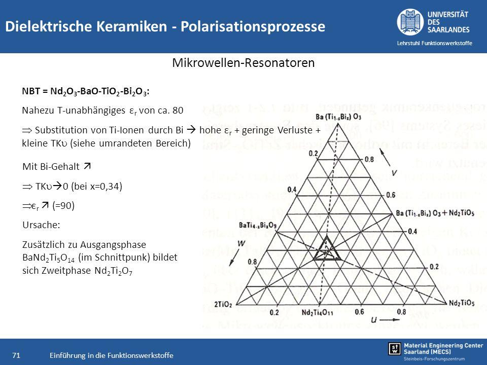 Einführung in die Funktionswerkstoffe71 Lehrstuhl Funktionswerkstoffe Dielektrische Keramiken - Polarisationsprozesse Mikrowellen-Resonatoren NBT = Nd