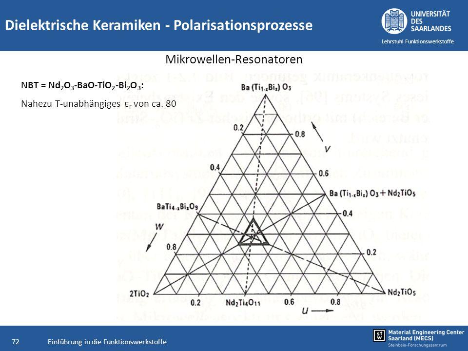Einführung in die Funktionswerkstoffe72 Lehrstuhl Funktionswerkstoffe Dielektrische Keramiken - Polarisationsprozesse Mikrowellen-Resonatoren NBT = Nd