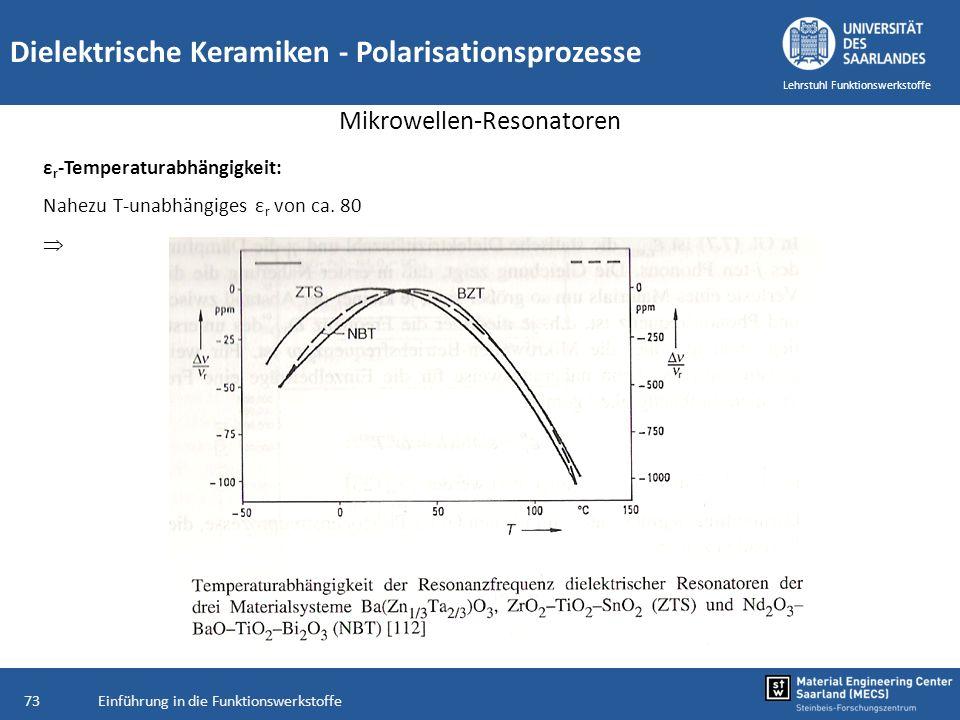 Einführung in die Funktionswerkstoffe73 Lehrstuhl Funktionswerkstoffe Dielektrische Keramiken - Polarisationsprozesse Mikrowellen-Resonatoren ε r -Tem