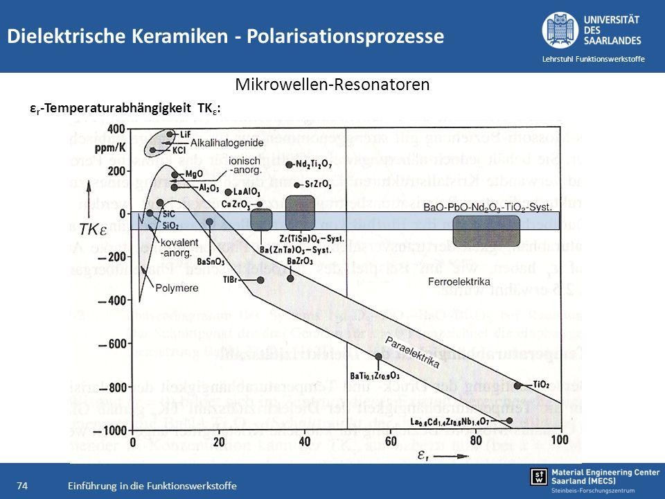 Einführung in die Funktionswerkstoffe74 Lehrstuhl Funktionswerkstoffe Dielektrische Keramiken - Polarisationsprozesse Mikrowellen-Resonatoren ε r -Tem