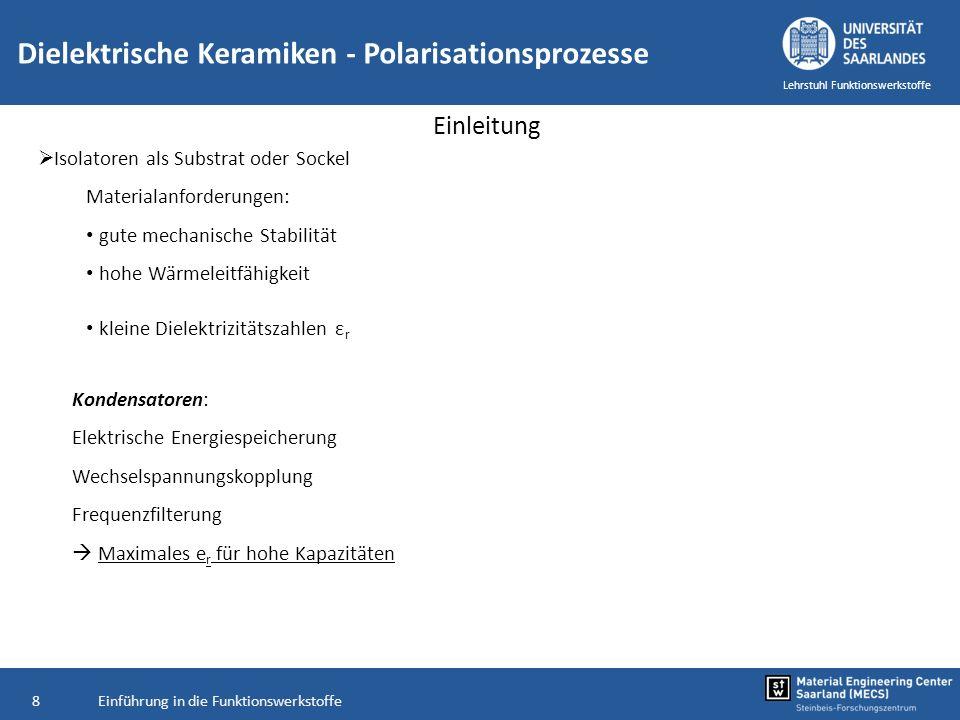 Einführung in die Funktionswerkstoffe69 Lehrstuhl Funktionswerkstoffe Dielektrische Keramiken - Polarisationsprozesse Mikrowellen-Resonatoren (Zr,Sn)TiO 4 : ZTS = ZrO 2 -TiO 2 -SnO 2 – System seit 80er Jahre Einphasige ZTS-Keramiken (schraffiert) mit orthorombischer ZrTiO 4 -Struktur ( Mikrowellenkeramik) +/- TK Bereiche: Ursache für Übergang für ZrTiO 4 : Einbau von Sn (bis z=0,6 einphasig) Bei Sn TK Phasentransformation: -PbO Struktur von ZrTiO 4 Rutilstruktur von SnO 2