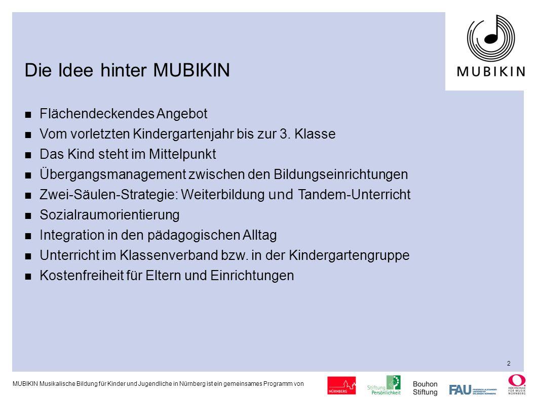 MUBIKIN Musikalische Bildung für Kinder und Jugendliche in Nürnberg ist ein gemeinsames Programm von Vision Mit MUBIKIN werden alle Kinder in Nürnberg mit einer umfassenden musikalischen Bildung erreicht und in ihrer Persönlichkeitsentwicklung gestärkt.