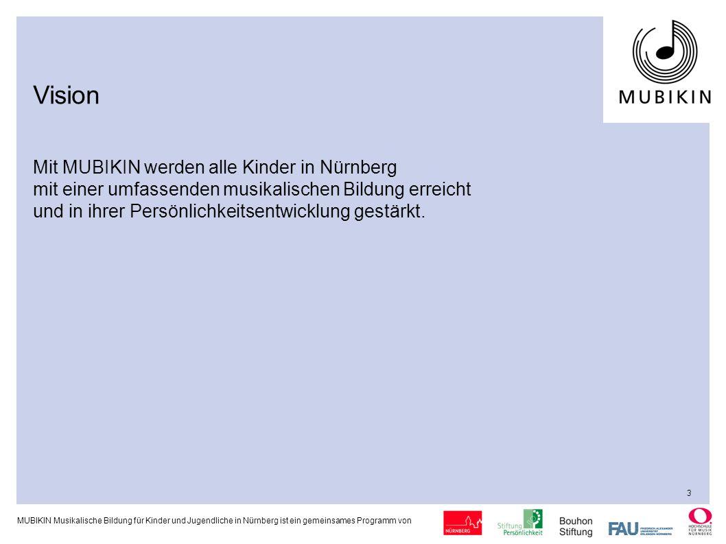 MUBIKIN Musikalische Bildung für Kinder und Jugendliche in Nürnberg ist ein gemeinsames Programm von Die Kooperationspartner 4 Für MUBIKIN haben sich fünf Partner zusammengeschlossen, die auf Augenhöhe kooperieren.