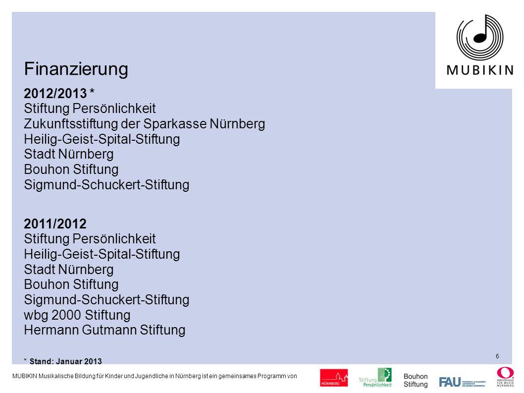 MUBIKIN Musikalische Bildung für Kinder und Jugendliche in Nürnberg ist ein gemeinsames Programm von: MUBIKIN vermittelt Freude am Musikhören und Musikmachen.