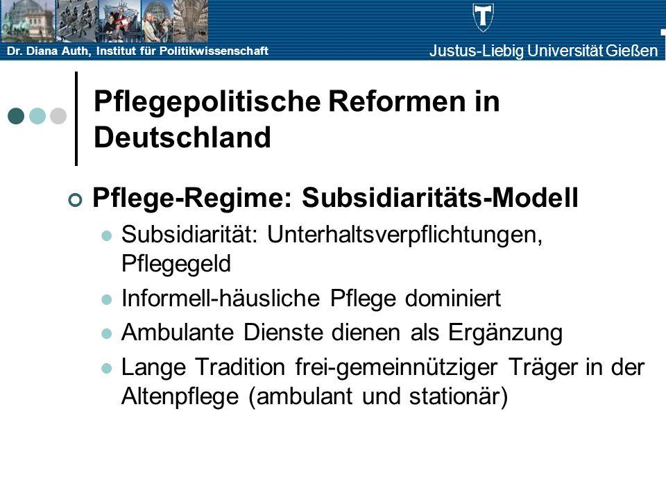 Dr. Diana Auth, Institut für Politikwissenschaft Justus-Liebig Universität Gießen Pflegepolitische Reformen in Deutschland Pflege-Regime: Subsidiaritä