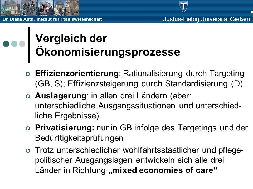 Dr. Diana Auth, Institut für Politikwissenschaft Justus-Liebig Universität Gießen Vergleich der Ökonomisierungsprozesse Effizienzorientierung: Rationa