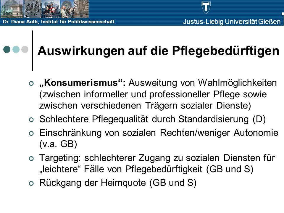 Dr. Diana Auth, Institut für Politikwissenschaft Justus-Liebig Universität Gießen Auswirkungen auf die Pflegebedürftigen Konsumerismus: Ausweitung von