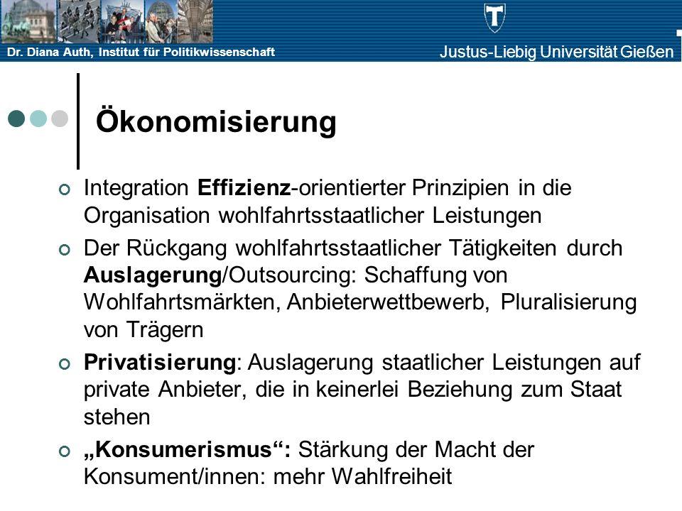 Dr. Diana Auth, Institut für Politikwissenschaft Justus-Liebig Universität Gießen Ökonomisierung Integration Effizienz-orientierter Prinzipien in die