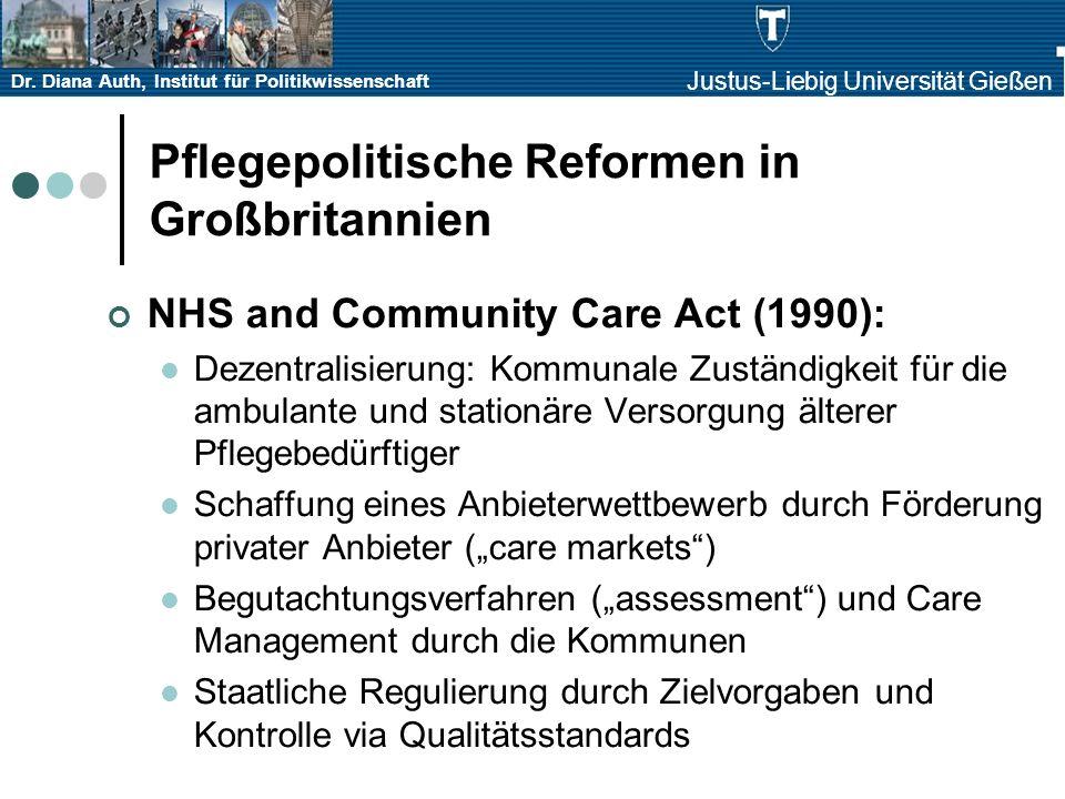 Dr. Diana Auth, Institut für Politikwissenschaft Justus-Liebig Universität Gießen Pflegepolitische Reformen in Großbritannien NHS and Community Care A